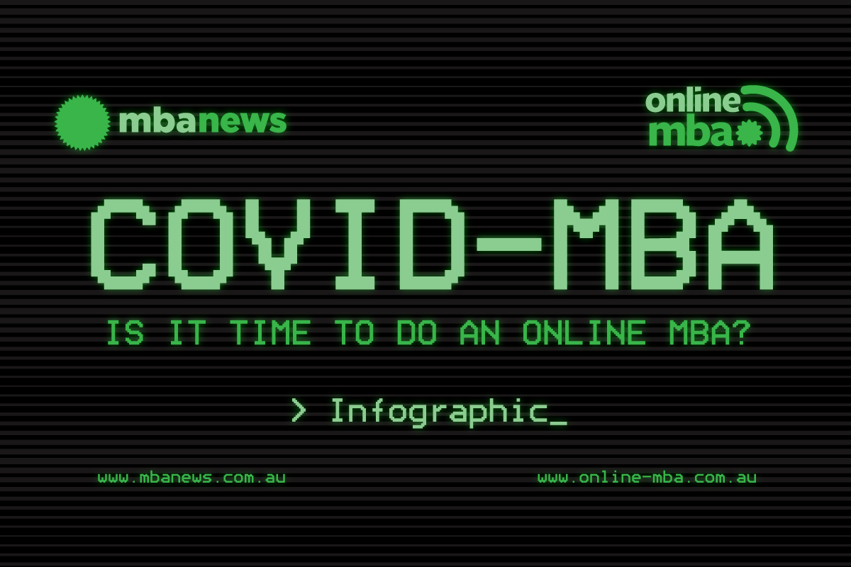 COVID-MBA: Is It Time To Do An Online MBA?